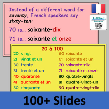 French Numbers to 100 (Les Nombres) Presentation