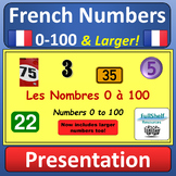 French Numbers (Les Nombres) Lesson Presentation