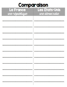 French POLITICS vocabulary, cultural comparison, si clauses; INT HIGH/ADV LOW