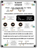 French Passé Composé with Avoir - Interactive Reference guide