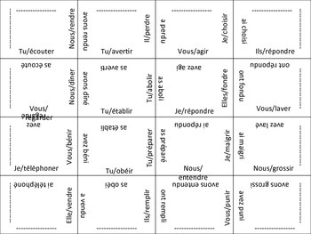 French Passe Compose Verb Form Activity (Regular Verbs, Avoir)