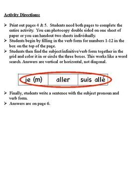 French Passé Composé Writing Activity (Verbs with Être)
