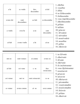 French Passe Compose (avoir, etre) Activities - Magic Squares