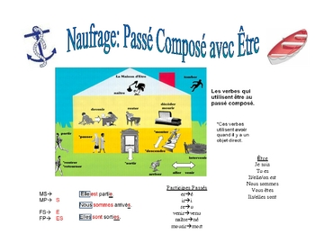 French Passe Compose with Etre  Activity (Naufrage)