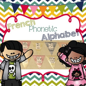 French Phonetic Alphabet Banner