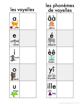 French Phonics Sound Assessment - practice flip-book