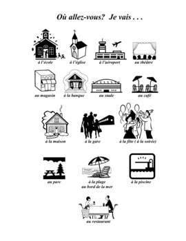 French Places and Transportation Illustrated Vocabulary Page