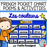 Les couleurs - Tableau à pochettes - French Pocket Chart Poems - French Colors
