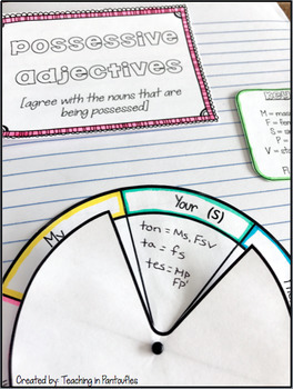 French Possessive Adjectives Spinner: French Interactive Notebook