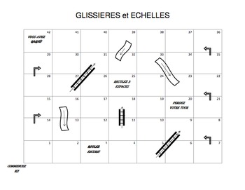 French Possessive Pronouns : Chutes & Ladders-style Game