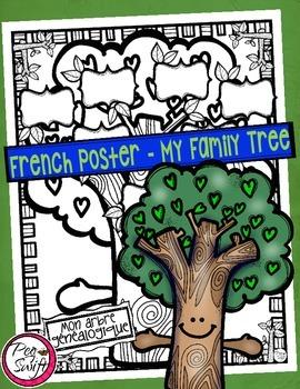 French Family Tree - Mon arbre généalogique