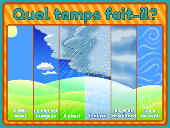 French Poster - 'Quel temps fait-il?' (How's the Weather?) Poster