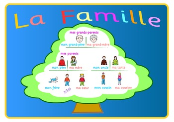 French Poster  about the Family .A3 size.