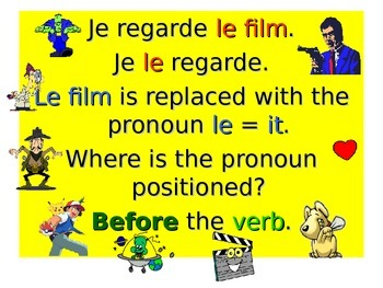 French Teaching Resources. PowerPoint: Pronouns.
