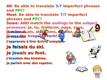 French Teaching Resources. PowerPoint: The Imperfect Tense: Used to