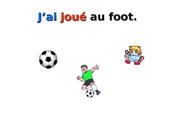 French Teaching Resources: PowerPoint: Perfect Tense: Avoir.