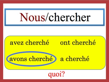 French Passé Composé (Reg and Irreg Past Part) Speaking and Writing Activity