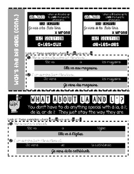 French Prepositions A and De Cheat Sheet