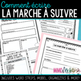 French Procedural Writing/Comment écrire la marche à suivre