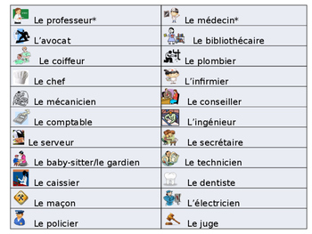 French Profession Guided Notes