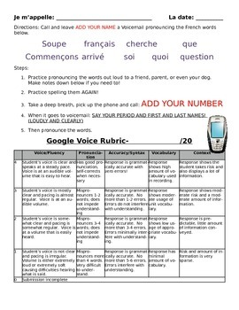 French Pronunciation HW through Phone Call
