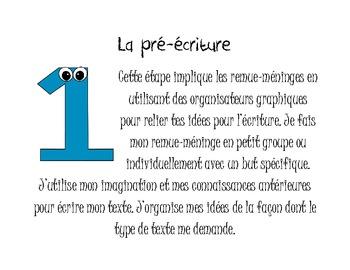 Français - Publishing Process Posters