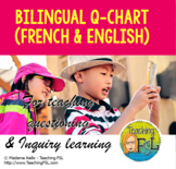 French Q Chart | Bilingual | Tableau Q