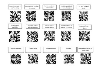 French QR codes sheets for grammar notes and examples