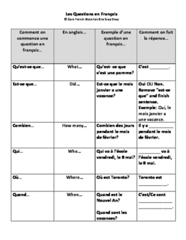 French Question Starters Handout