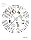 French Reading Comprehension Wheel - Fiction and Non-Fiction