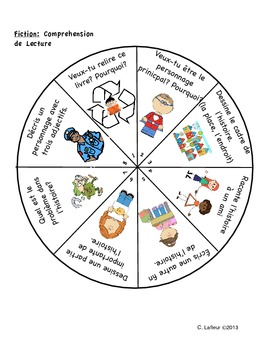 French Reading Comprehension Wheel - complete set