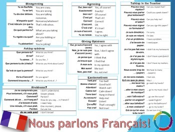 French Reference Placemat 2.0