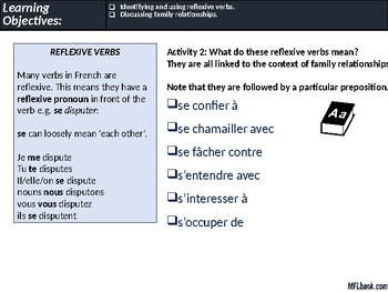 French - Reflexive Verbs & Family Relationships