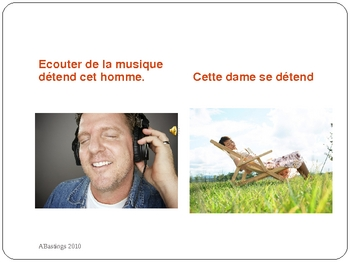 French Reflexive Verbs in the Present Tense PowerPoint.