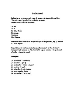 French Teaching Resources. Reflexives Explanation Sheet