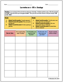 French Regular -ER Verbs : Speaking Activities & Assessments
