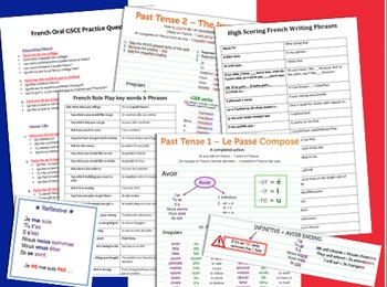 French Revision - Tenses, Key Phrases, Practice Oral Questions, Roleplay & More!