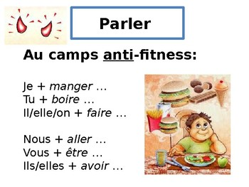 French - Revision of the future tense