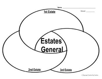 French Revolution 3 Estates General Graphic Organizer #2  with Key