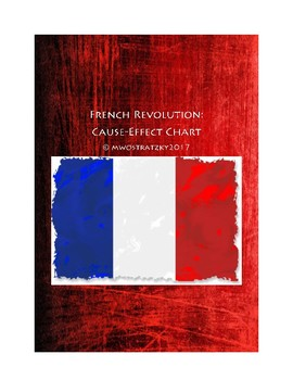 French Revolution Cause-Effect Chart