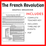 French Revolution: Cause and Effect - Graphic Organizer
