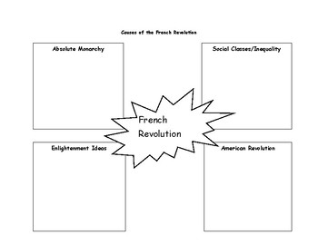 French Revolution Causes Graphic Organizer with Answer Key
