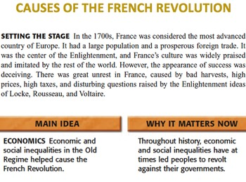 French Revolution (Causes & Play)