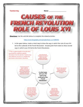 French Revolution Causes - Role of Louis XVI (Mind Map with Teachers Key)