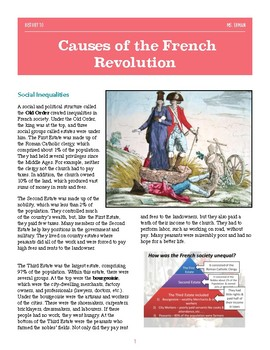French Revolution - Causes of the French Revolution
