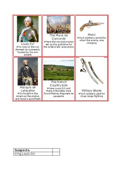French Revolution Cluedo