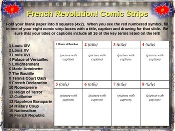 French Revolution Comic Strip Activity - fun, engaging, informative 22-slide PPT