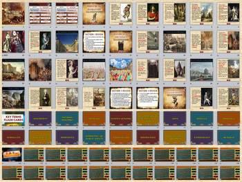 French Revolution Common Core Digital Lesson