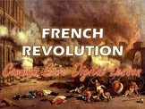 French Revolution Common Core Digital Lesson