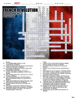 French Revolution Crossword Puzzle Review by Lesson Plan ...
